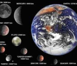 Earth Densest Planet of All